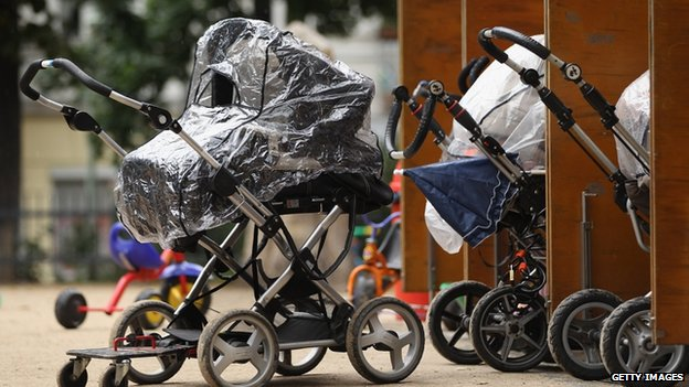 prams in playground